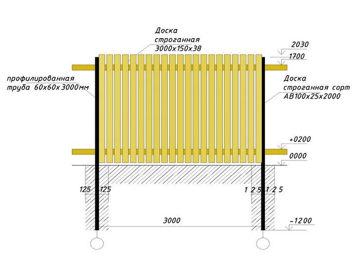 Деревянный забор с металлическим каркасом