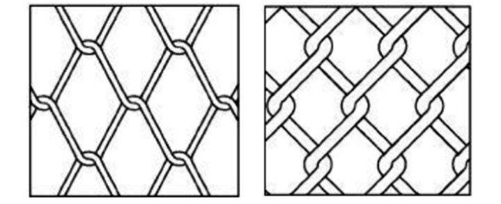 Основные виды плетенной сетки