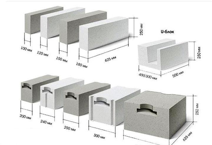 какие размеры газосиликатных блоков