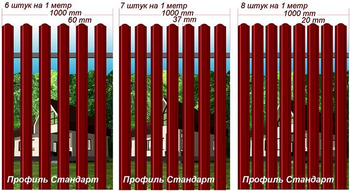 Количество штакетника из металла на погонный метр забора
