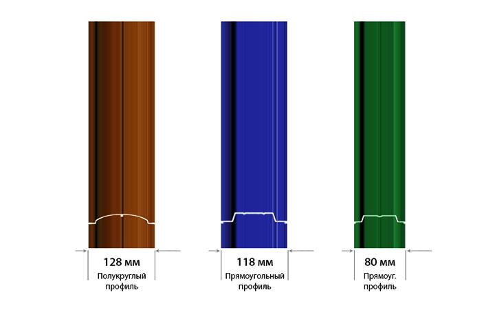 Размеры и варианты металлического штакетника