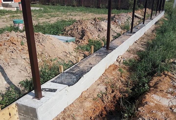 Ленточный фундамент для ограды