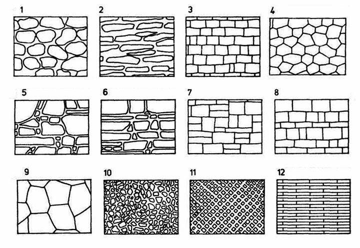 Разновидности кладки камня
