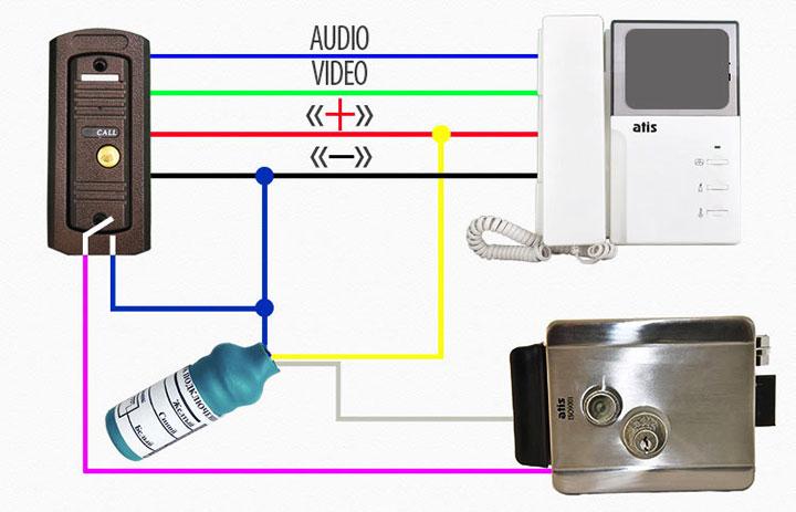 Схема подключения дистанционного замка с домофоном