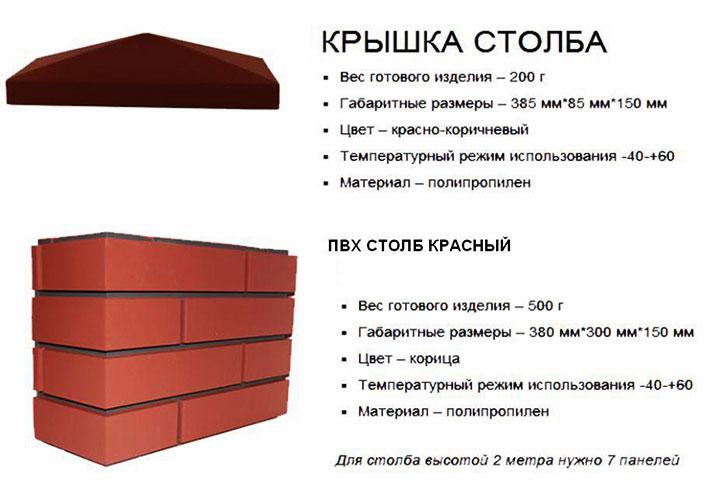 Стандартные размеры элементов ПИКС