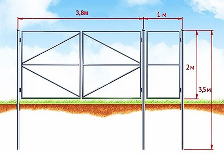 Размеры распашных ворот и калитки