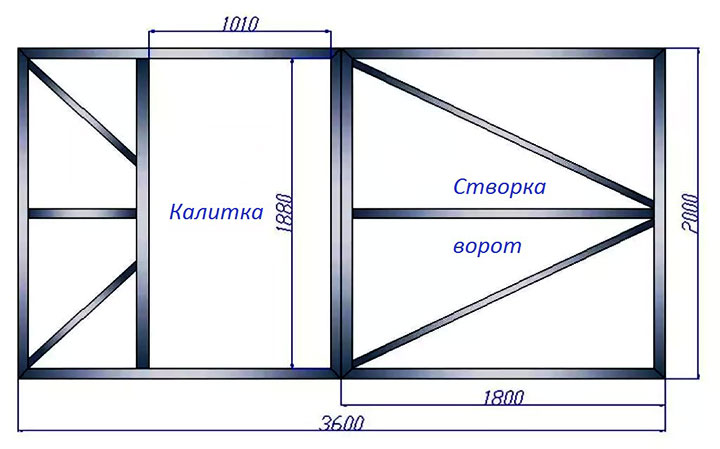 Схема каркаса ворот с калиткой