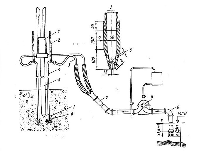 Схема погружения сваи с подмывом