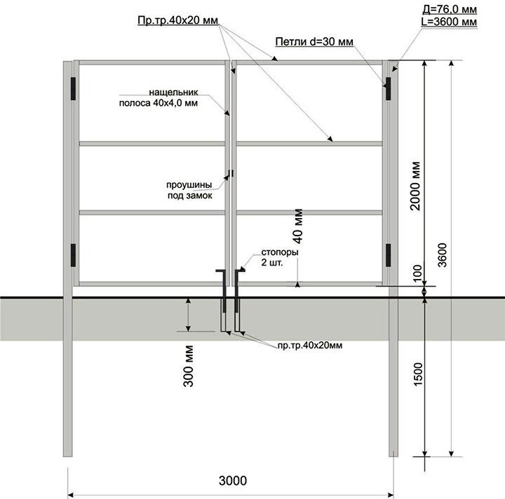 Схема распашных ворот из профтрубы