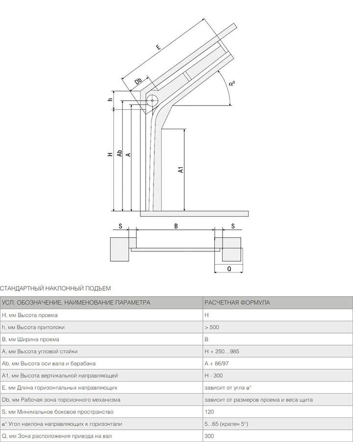 Основные размеры для установки подъемных ворот