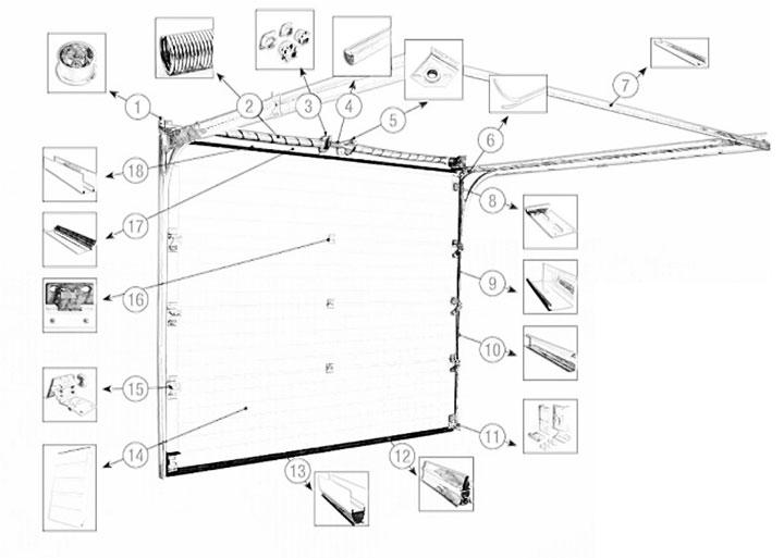 Основные узлы подъемно-секционных ворот