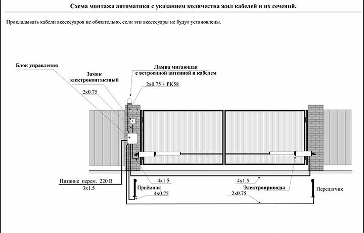 Схема монтажа автоматики распашных ворот