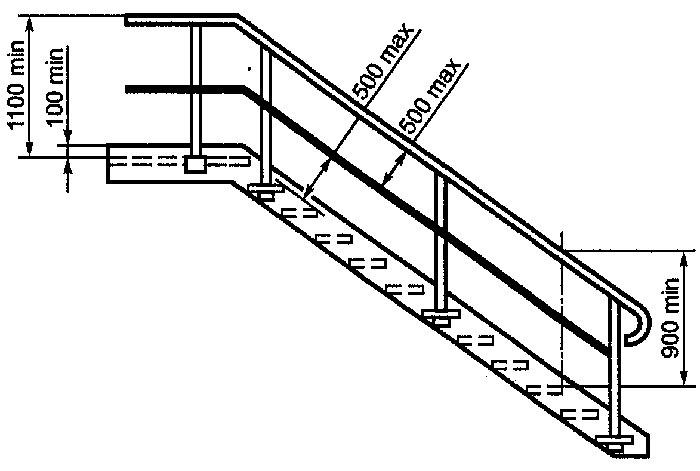 Схема размеров лестницы