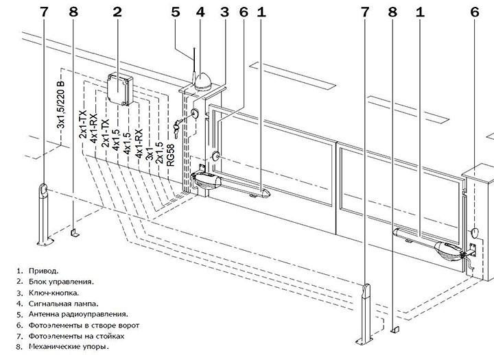 Устройство автоматических распашных ворот